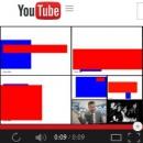 7.7万个神秘网络视频的背后,真相竟是…